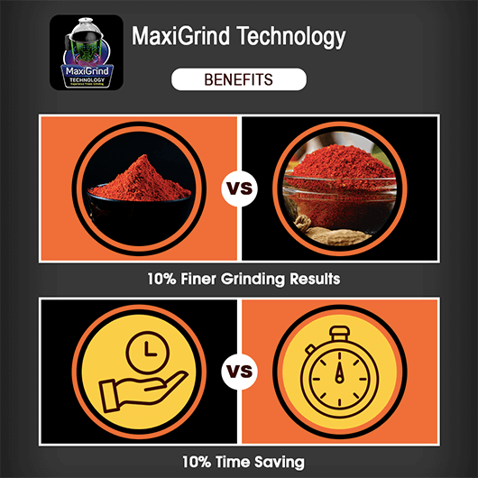 MaxiGrind-Technology