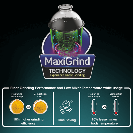 Maxi Grind Technology copy